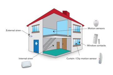 House_diagram